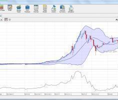 Bitcoin – выгодный инструмент для биржевой торговли