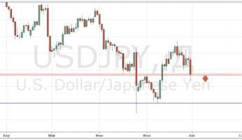 100 иен за доллар или куда отправится курс USD/JPY после заседания Банка Японии?