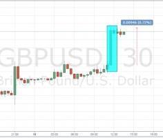 Почему курс GBP/USD вырос на 0,7%? Данные по розничному сектору Великобритании оказались слишком сильными
