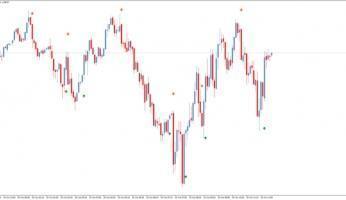 Стрелочный индикатор Binary Indicator для торговли бинарными опционами