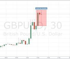 Банк Англии поддержал курс фунта: смягчению «СТОП»!