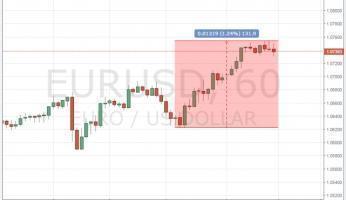 Падал и продолжает падать: курс доллара после инаугурации