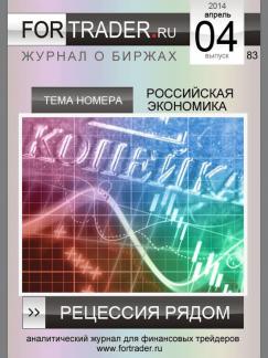 Экономика России: рецессия рядом