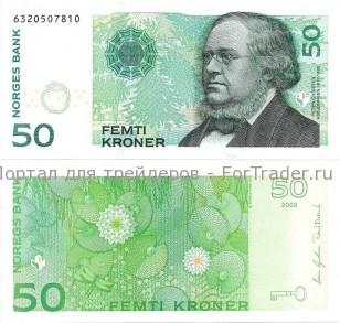 Норвежская крона (NOK)