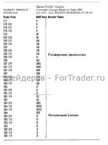 https://mr-trader.com/birzhevoj-slovar/futurescontract