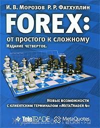 Forex. От простого к сложному.