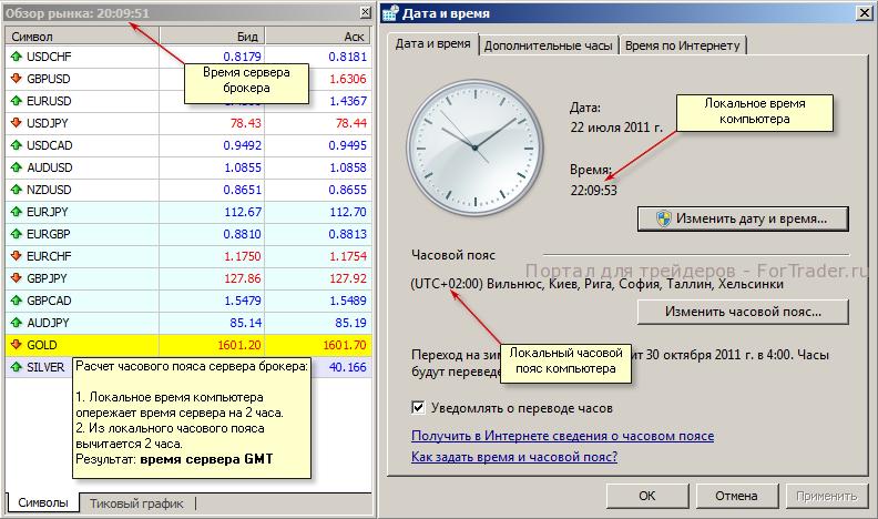 Вычисление часового пояса сервера брокера