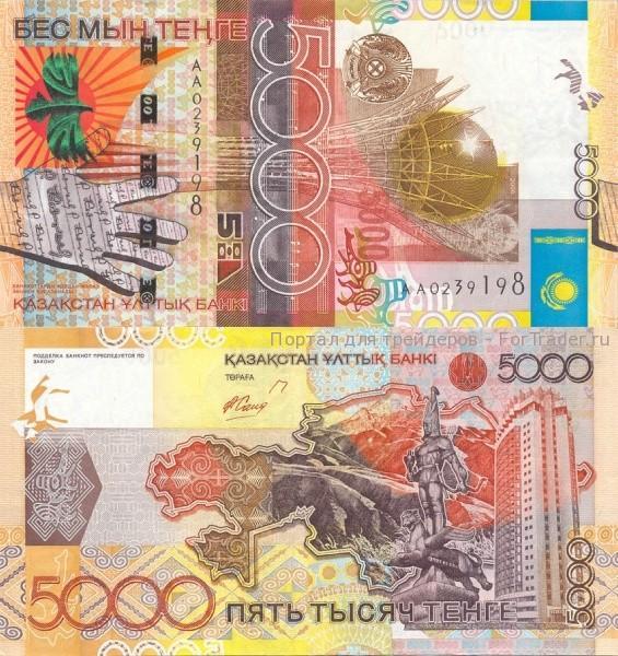 Kzt казахский тенге