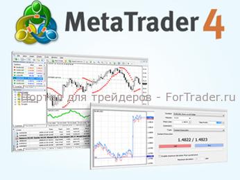 модификация программ для MetaTrader4