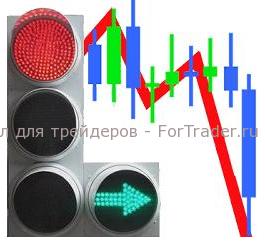 биржевые индикаторы