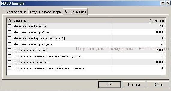 Рис. 6. Закладка «Оптимизация» окна свойств эксперта.