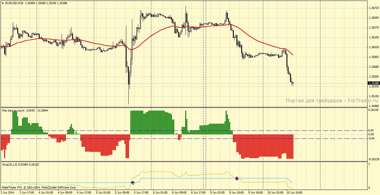 весны отличие московской биржи от форекс Мнение ФНП:
