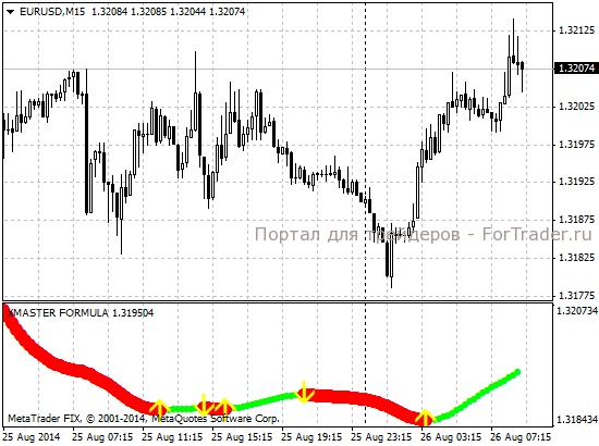 Startkapital forex handel
