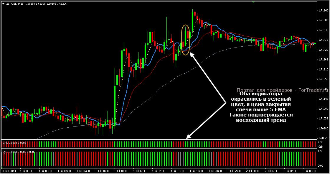 Flow Trader_3