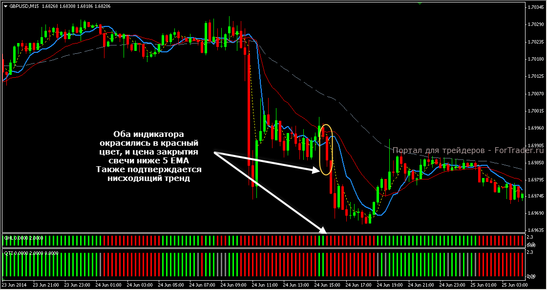 Flow Trader_5