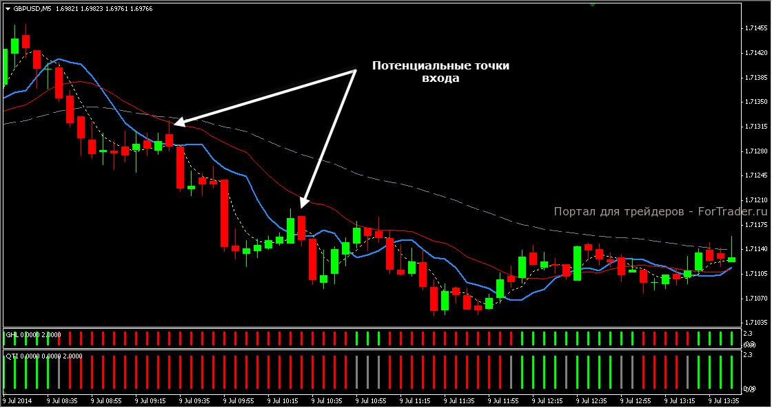 Quick Trader_10
