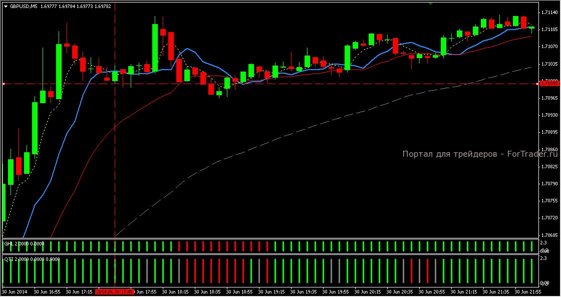 Quick Trader_3