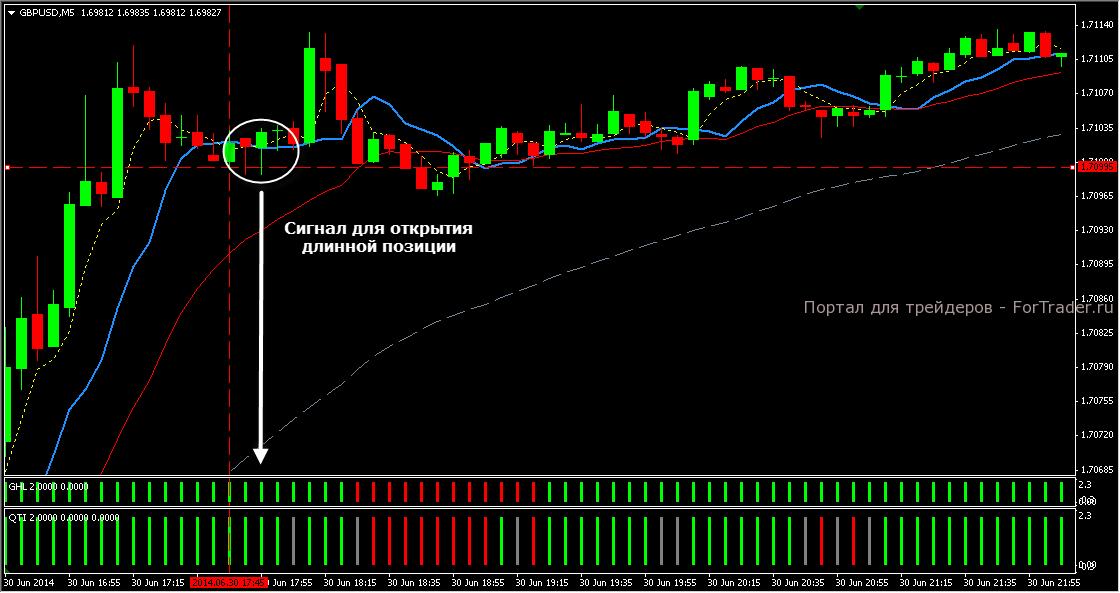 Quick Trader_4