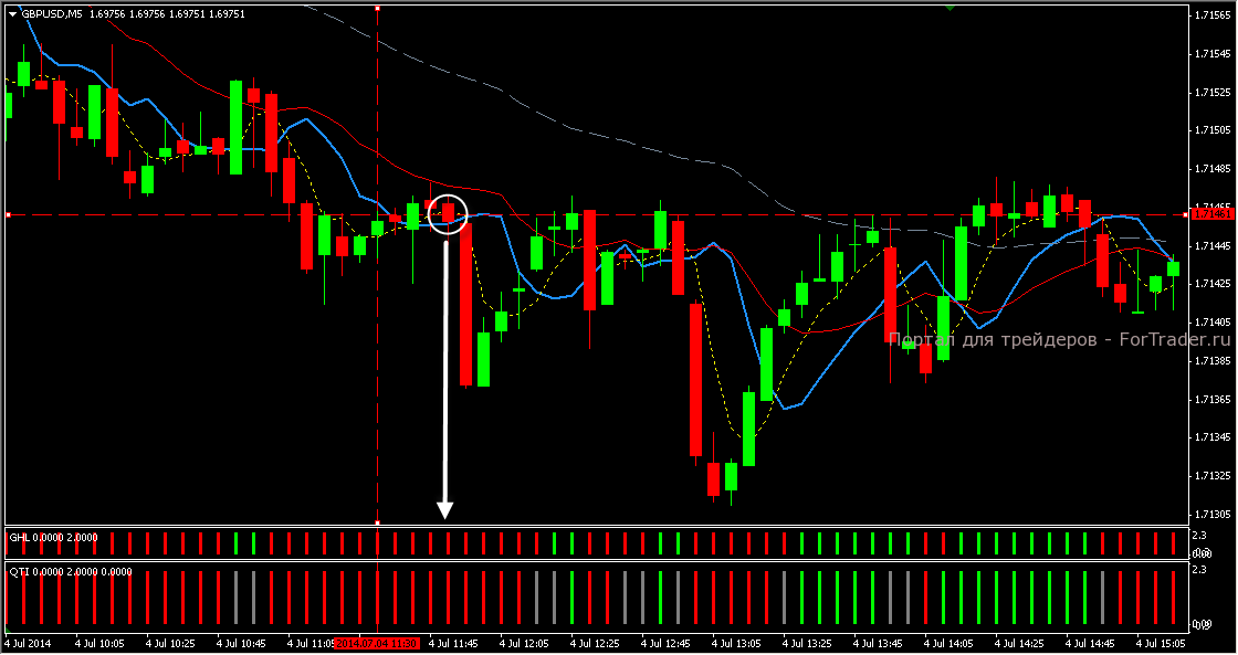 Quick Trader_8