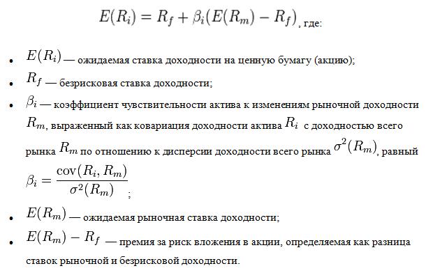 Рис. 1. Уравнение линейной регрессии.