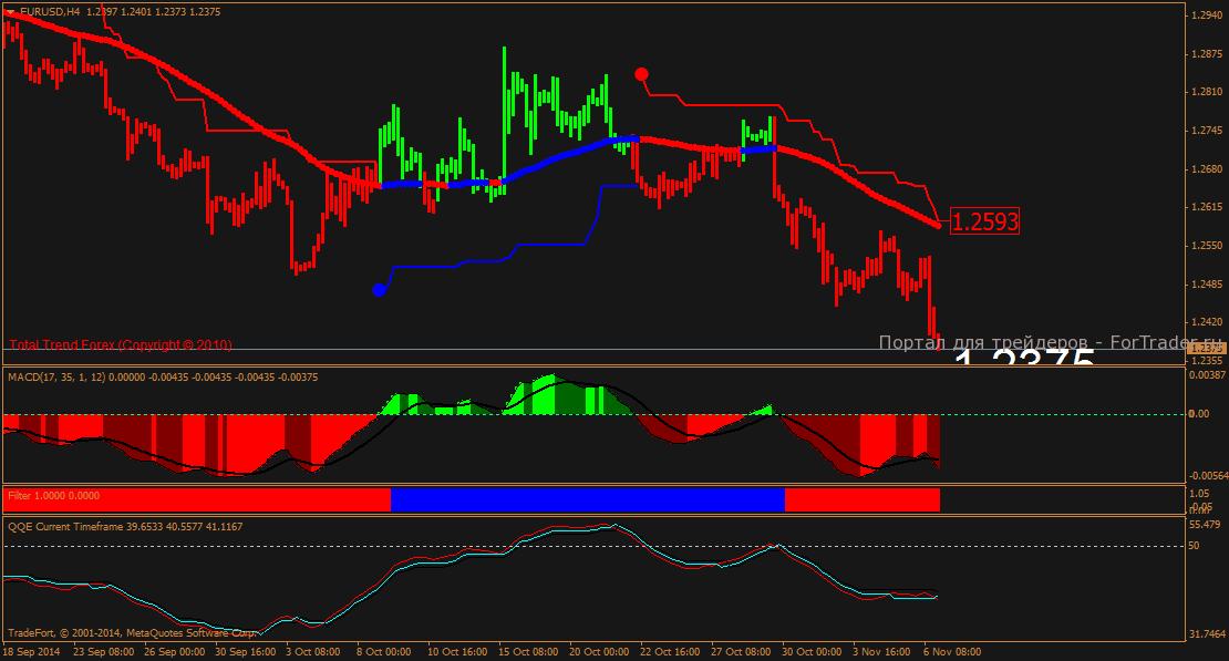 Jam mulai trading forex