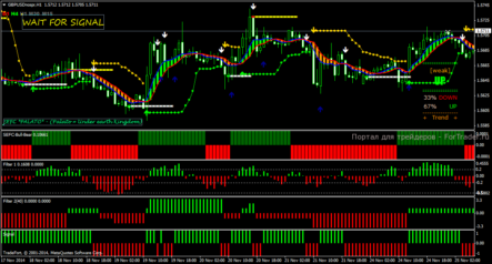 Шаблон стратегии SEFC Trading System