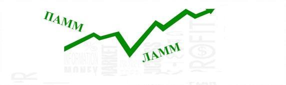 ПАММ или LAMM
