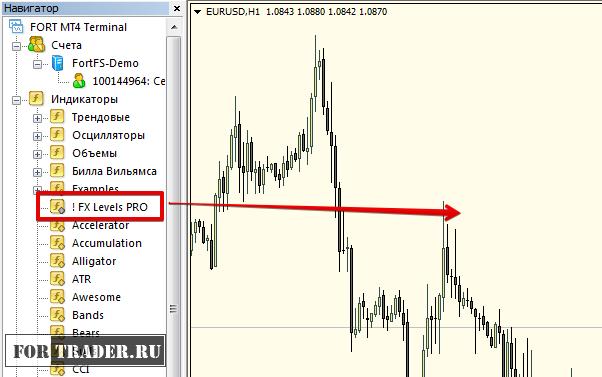 Установка индикатора на график валютной пары.