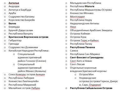 Список стран, регистрация брокера в которых не позволит ему претендовать на получение лицензии у Банка России