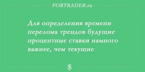 Развороты трендов на  и Центробанки