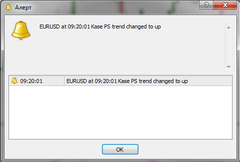 индикатор Kase Permission Stochastic smoothed + alerts