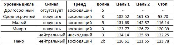 table_USDJPY