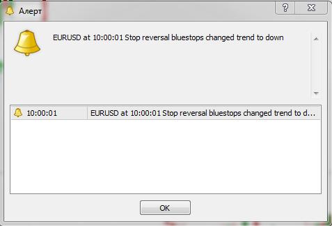 Стрелочный  индикатор Stop reversal bluestops + alerts mod