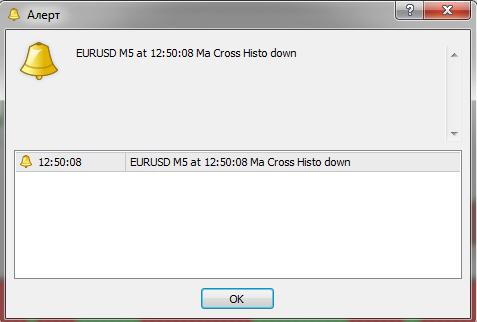 индикатор MA Cross histo_mtf+alerts nmc