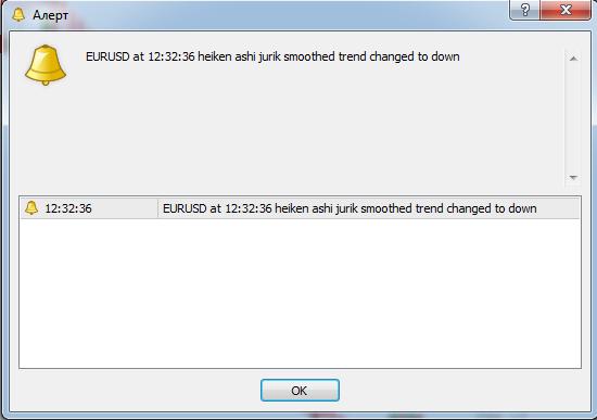 Трендовый  индикатор Heiken Ashi MA jurik new_alerts