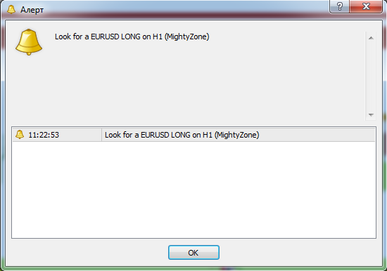 индикатор уровней Blubbb MightyZones