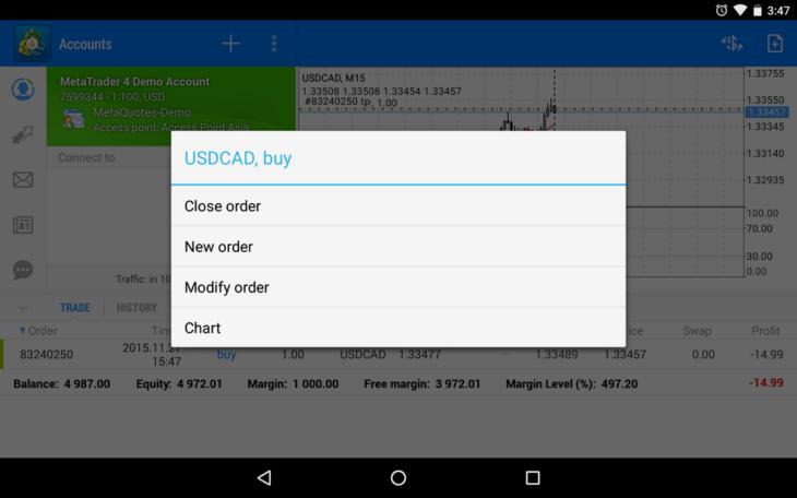 Модификация и закрытие ордера в мобильной версии МТ