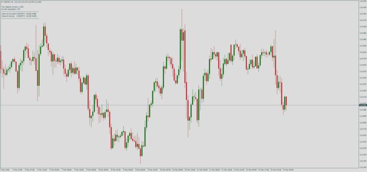 Forex rates indonesian rupiah