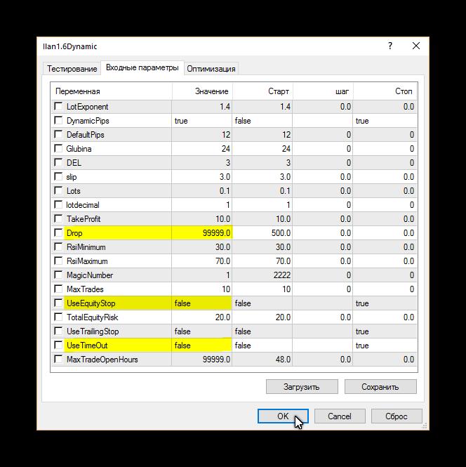 Начальные параметры нашего тестирования советника Ilan 1.6 Dynamic