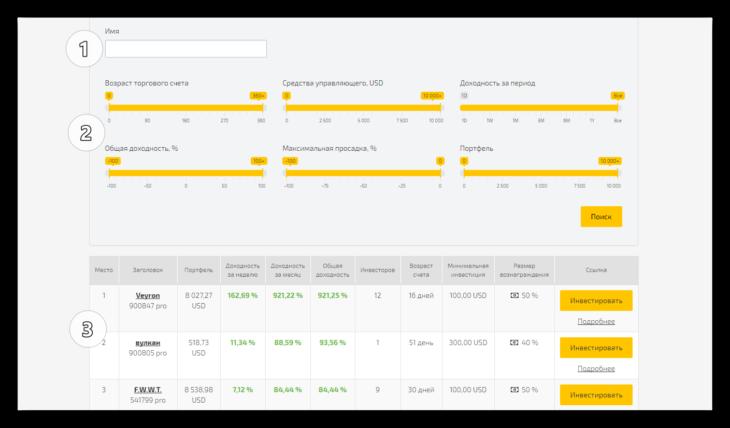ПАММ рейтинг компании STForex