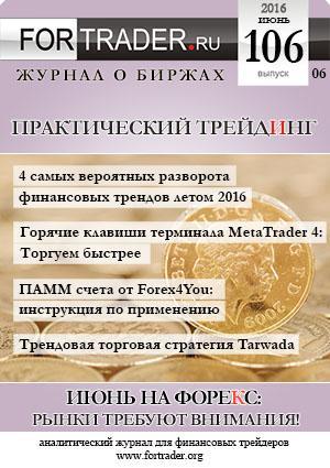 Экономический журнал рынок форекс инстафорекс вход на сайт