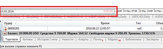 Рис. 1. Перемещение графика на необходимую дату в терминале MetaTrader 4.