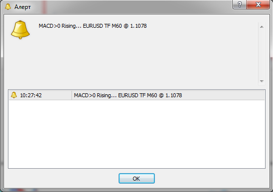 индикатор MACD ColorHist Alert