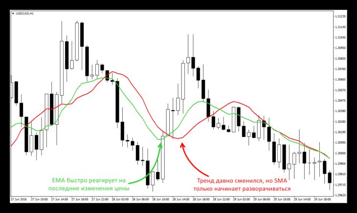 Скачать курс торговли бинарными опционами на какой бирже можно купить криптовалюту