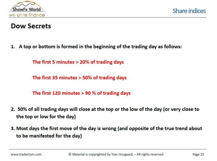 Стратегия торговли на Dow Jones от Тома Хугарда
