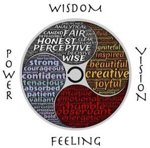 trading-wisdom