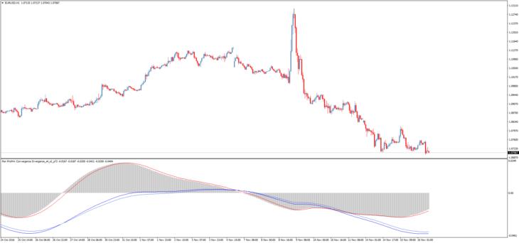 индикатор Pan PrizMA Convergence Divergence