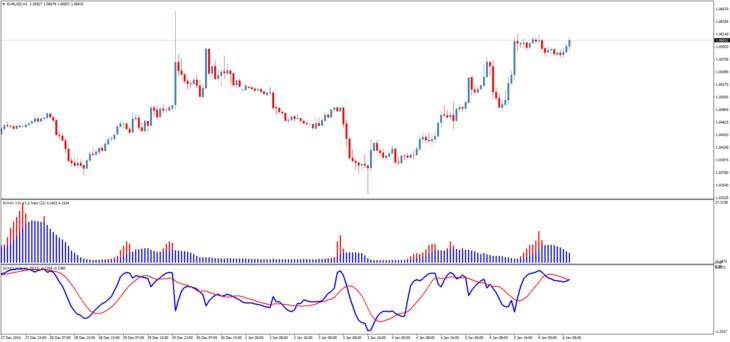 Индикатор волатильности Soho Williams VIX Fix Price