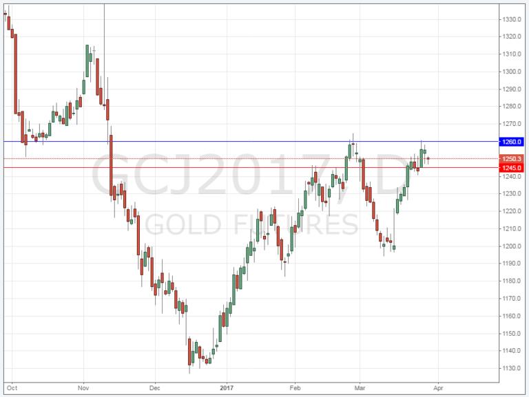 Почему снизился курс доллара сегодня