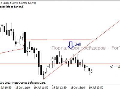 Трендовые валютные пары форекс скрипт стоплосс форекс